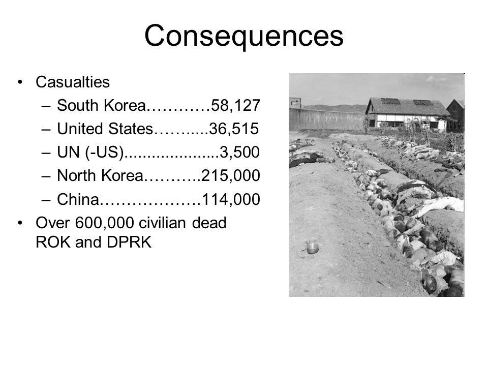Consequences Casualties South Korea…………58,127