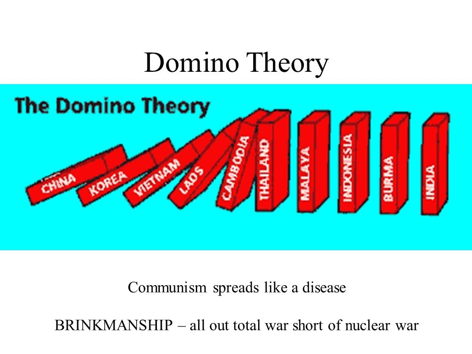 Domino Theory Communism spreads like a disease