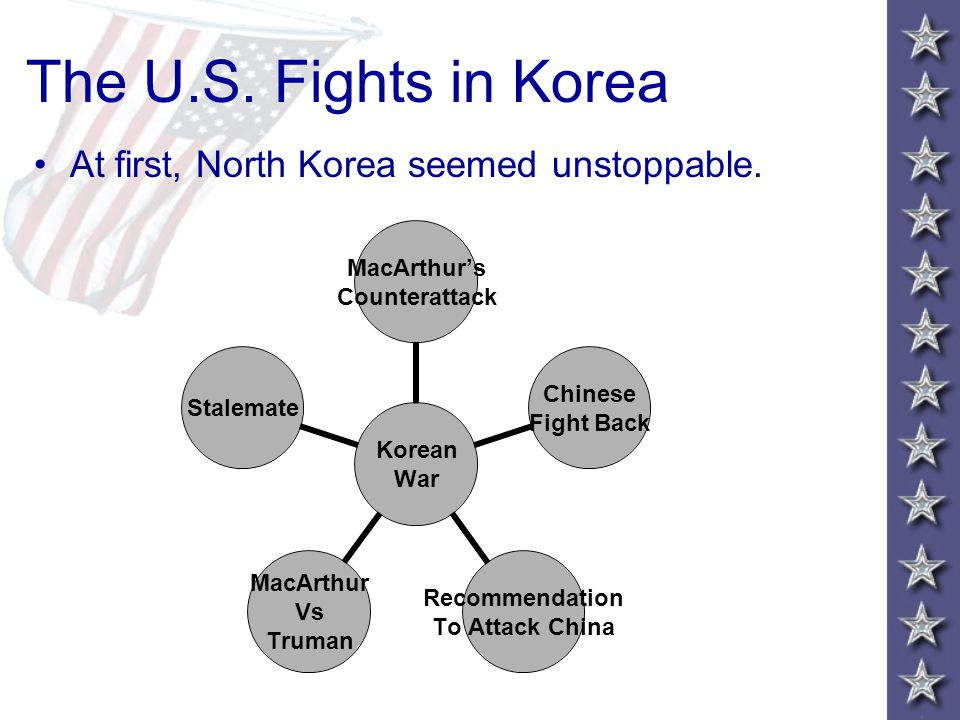 The U.S. Fights in Korea At first, North Korea seemed unstoppable.