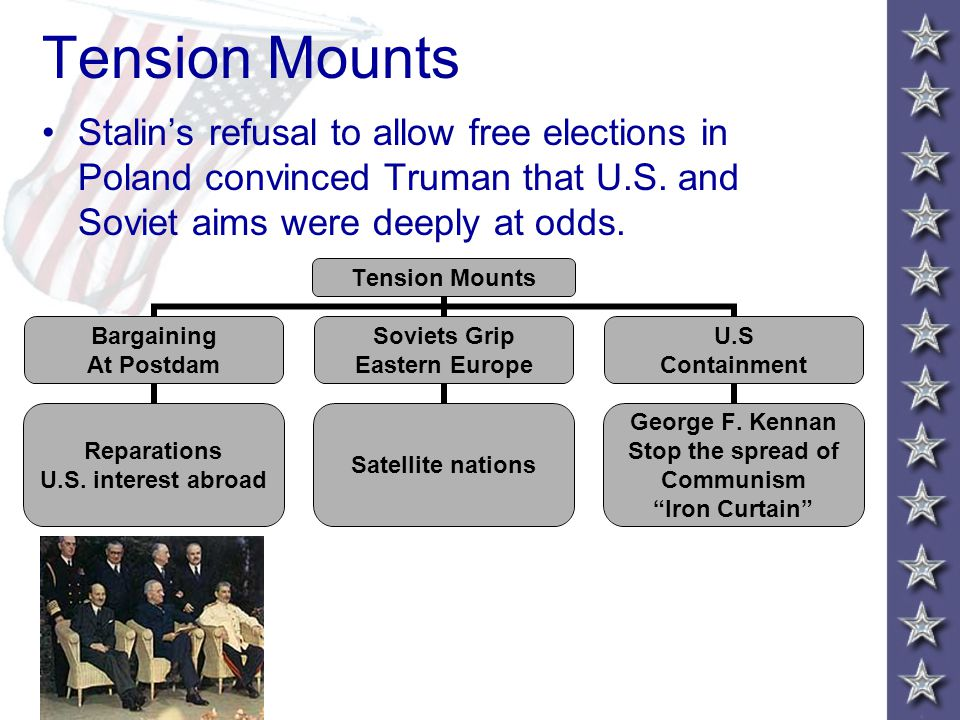 Tension Mounts Stalin's refusal to allow free elections in Poland convinced Truman that U.S.
