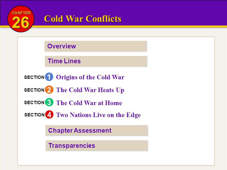 26 Cold War Conflicts 1 2 3 4 Origins of the Cold War