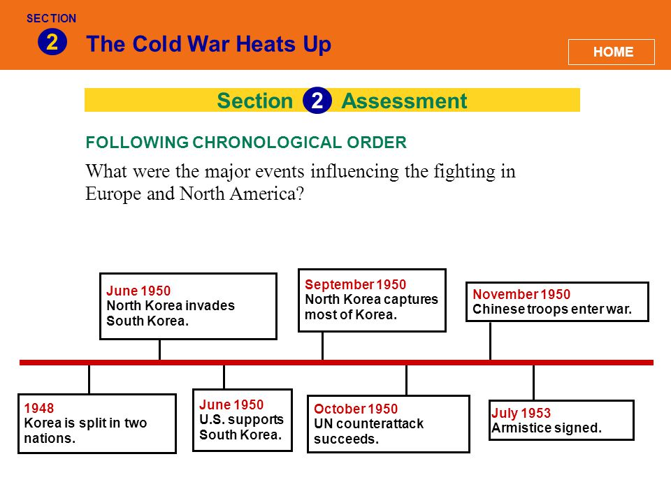 events influencing the cold war The release of two atomic bombs on japan in august 1945 helped end world war ii but ushered in the cold war, a conflict between the united states and the soviet union that dragged on nearly half a.
