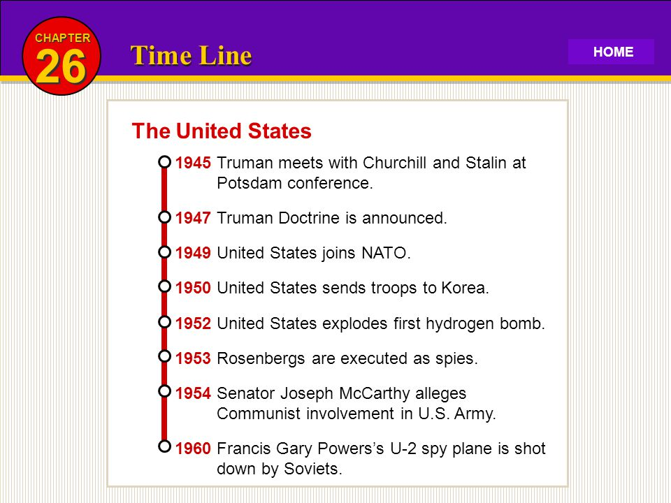 26 Time Line The United States