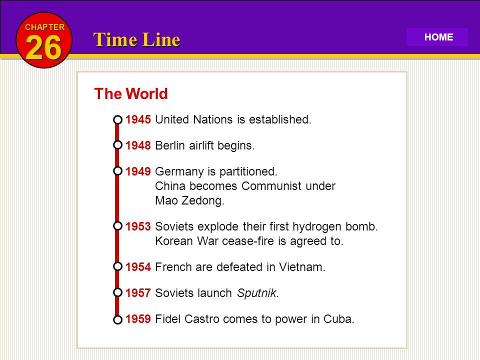 26 Time Line The World 1945 United Nations is established.