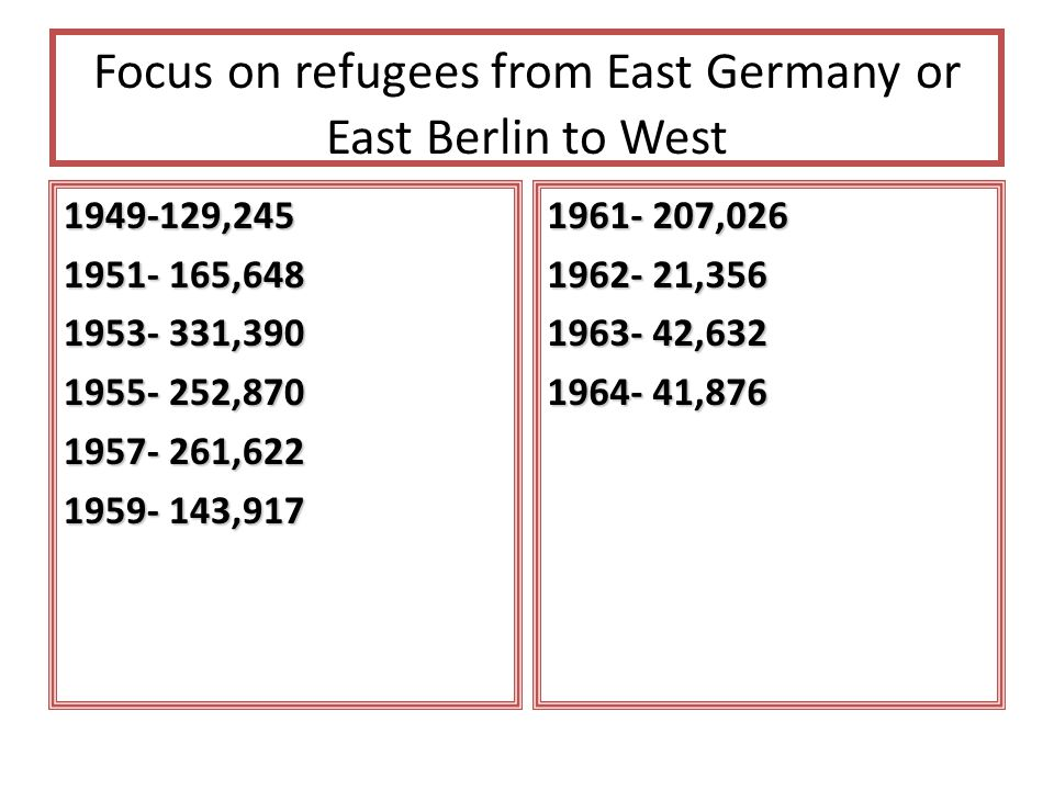 Focus on refugees from East Germany or East Berlin to West