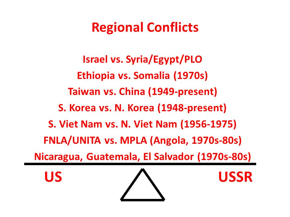 Regional Conflicts US USSR Israel vs. Syria/Egypt/PLO