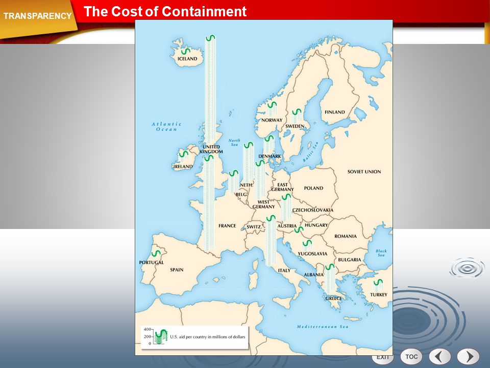 Transparency: The Cost of Containment