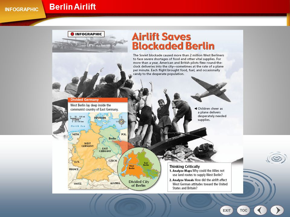Berlin Airlift INFOGRAPHIC