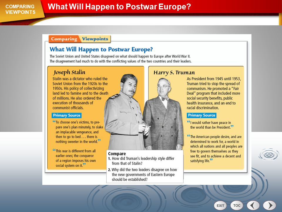 What Will Happen to Postwar Europe