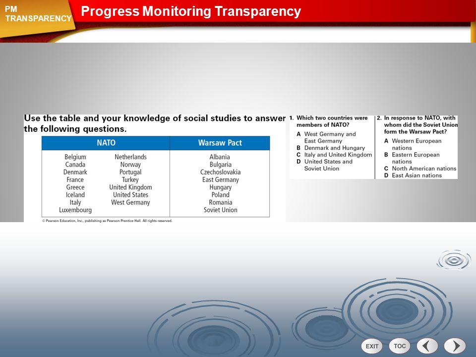 Progress Monitoring Transparency