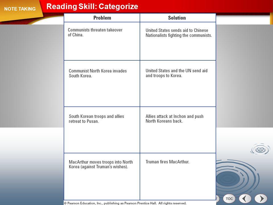 Reading Skill: Categorize