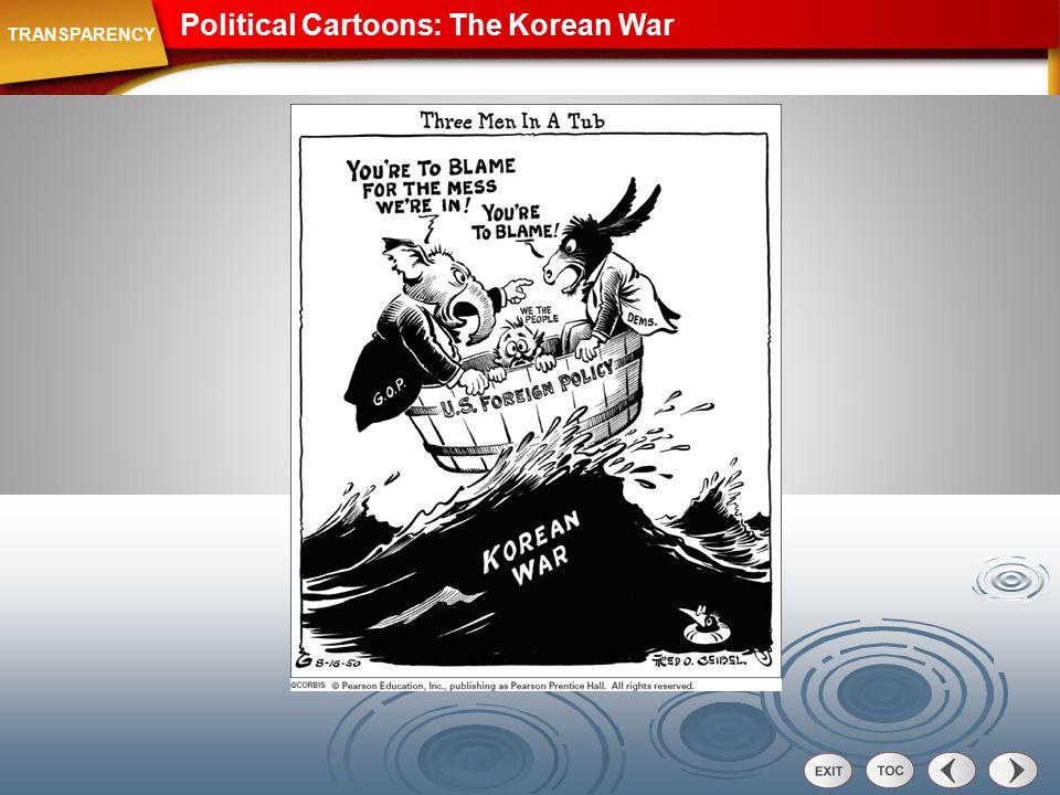 Political Cartoons: The Korean War