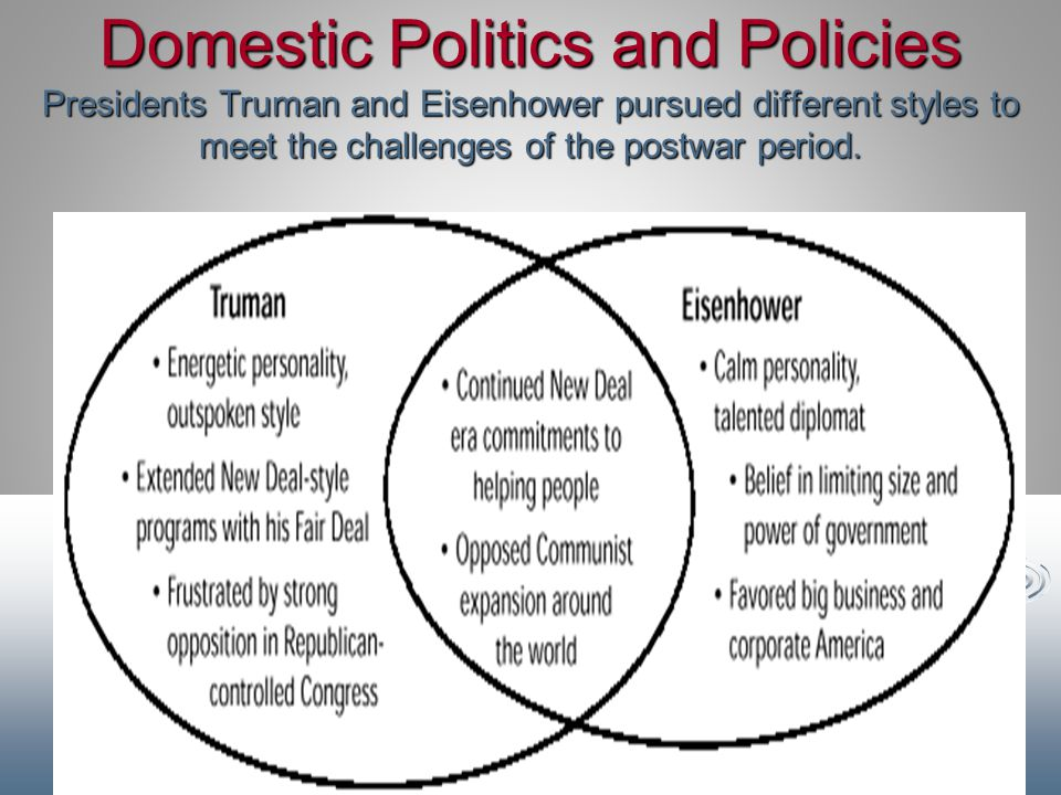 Domestic Politics and Policies Presidents Truman and Eisenhower pursued different styles to meet the challenges of the postwar period.