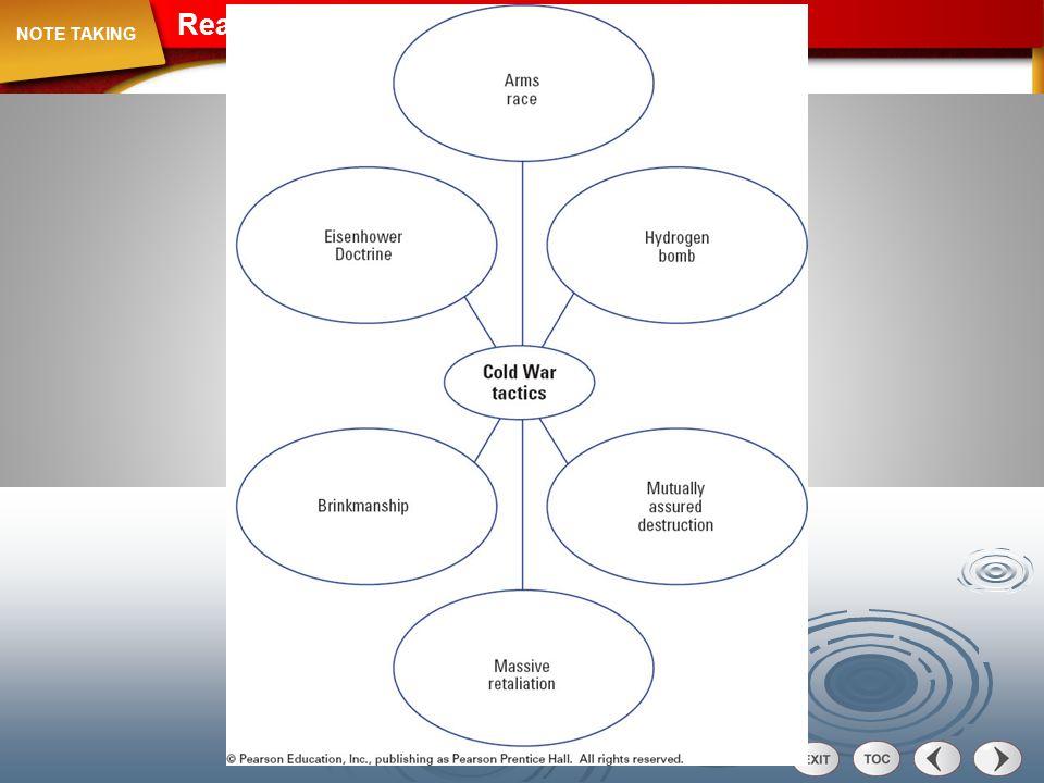 Reading Skill: Identify Main Ideas