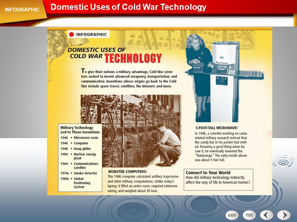 Domestic Uses of Cold War Technology