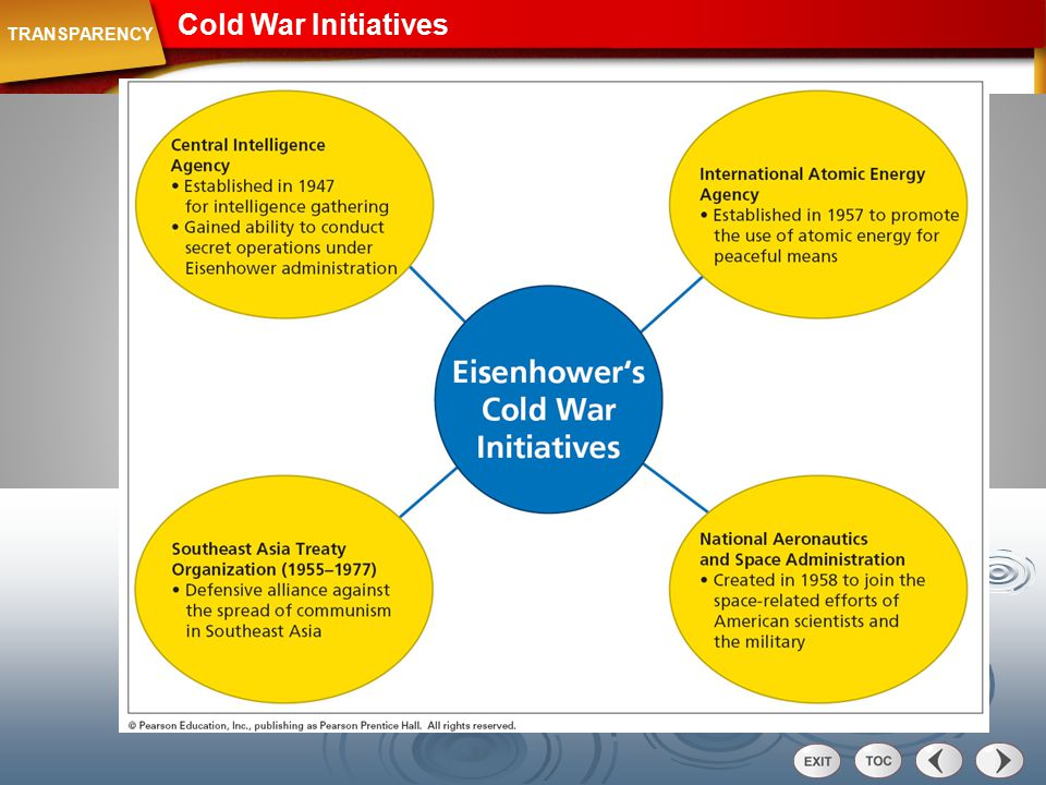 Cold War Initiatives TRANSPARENCY