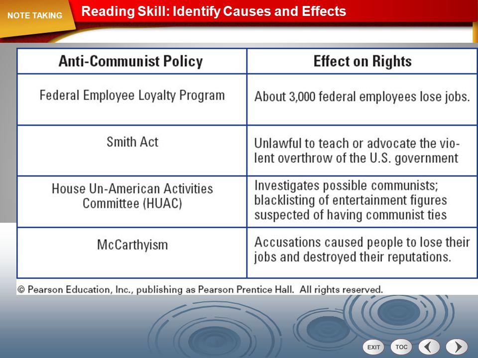Reading Skill: Identify Causes and Effects