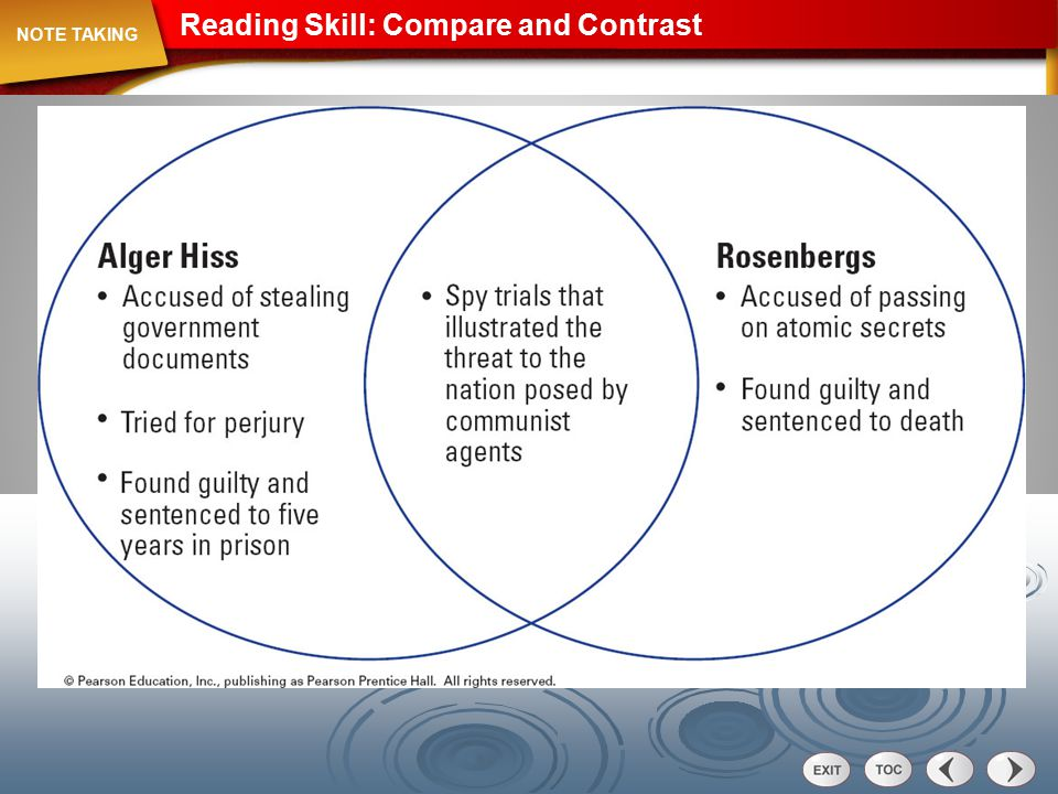 Reading Skill: Compare and Contrast