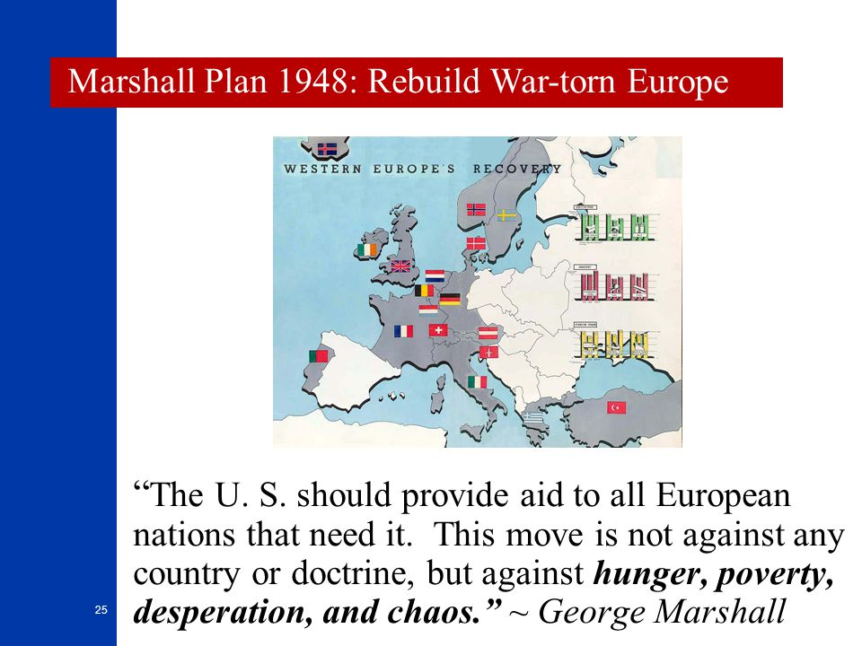 Marshall Plan 1948: Rebuild War-torn Europe