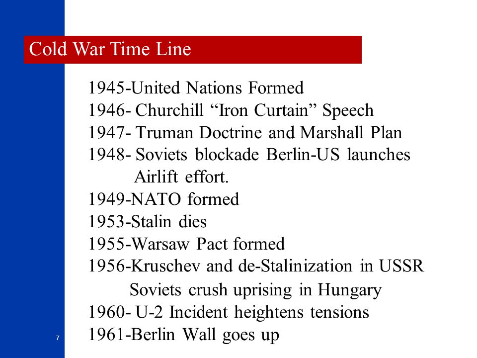 Cold War Time Line 1945-United Nations Formed