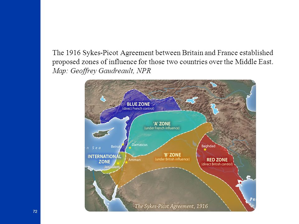 The 1916 Sykes-Picot Agreement between Britain and France established proposed zones of influence for those two countries over the Middle East.