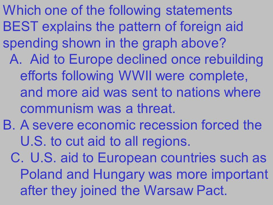 Which one of the following statements BEST explains the pattern of foreign aid spending shown in the graph above