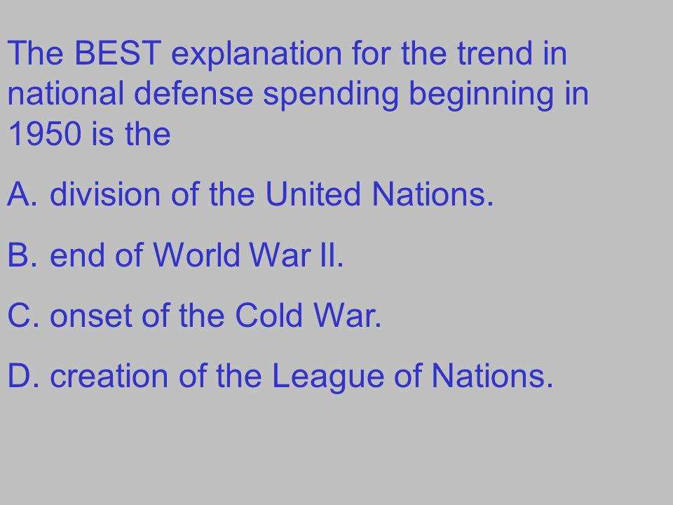 The BEST explanation for the trend in national defense spending beginning in 1950 is the