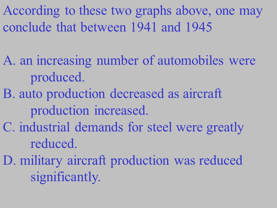 According to these two graphs above, one may conclude that between 1941 and 1945