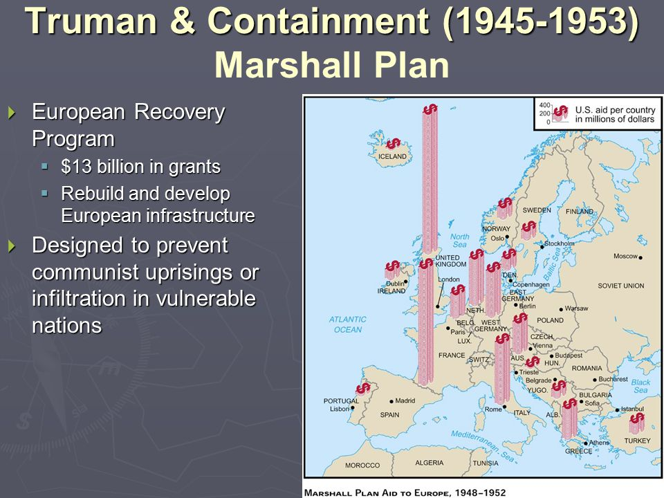 Truman & Containment (1945-1953) Marshall Plan