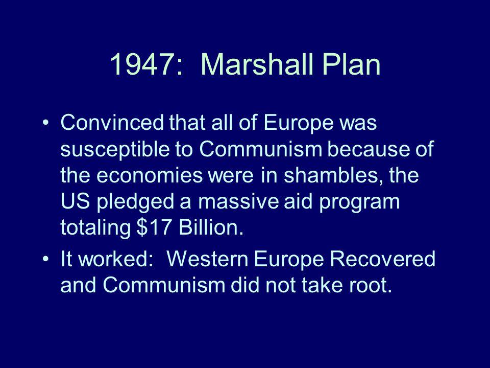 1947: Marshall Plan