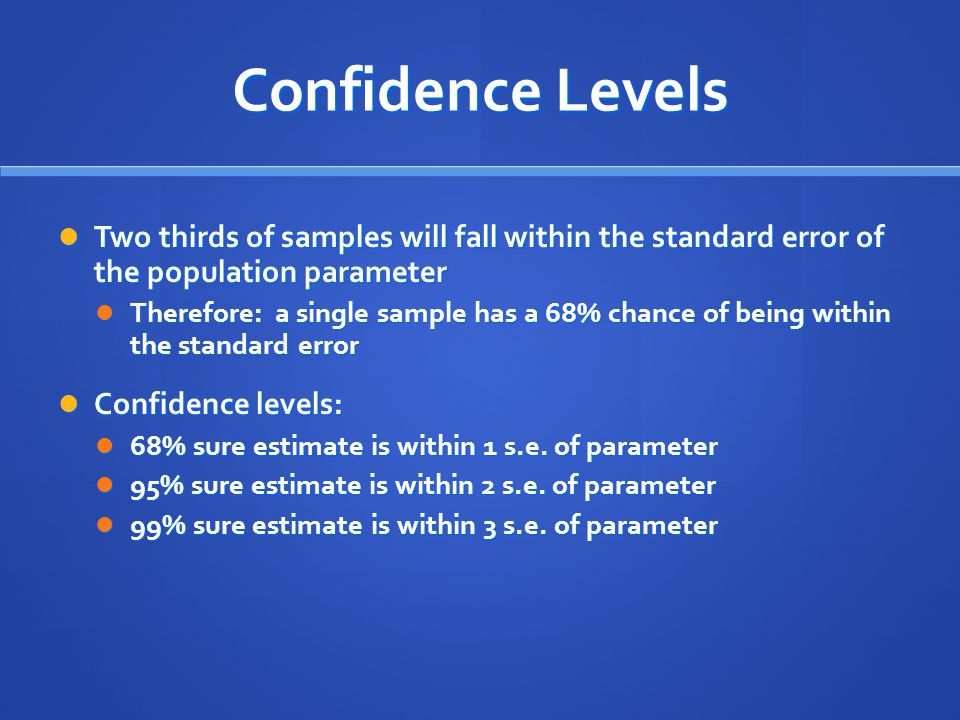 Confidence Levels Two thirds of samples will fall within the standard error of the population parameter.