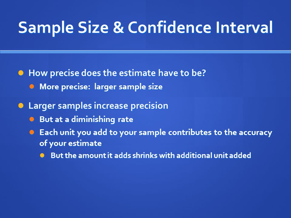 Sample Size & Confidence Interval