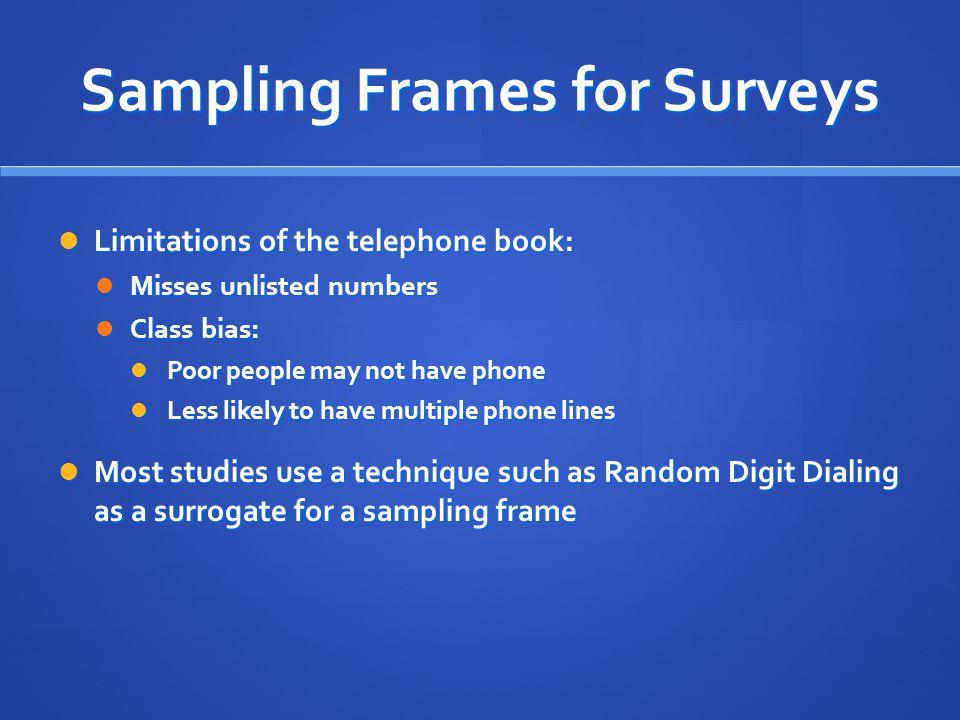 Sampling Frames for Surveys