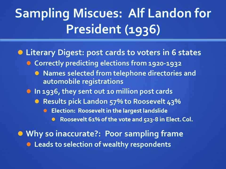 Sampling Miscues: Alf Landon for President (1936)