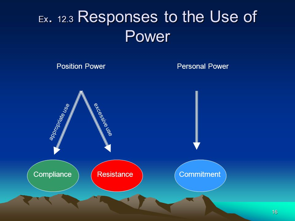 Ex. 12.3 Responses to the Use of Power