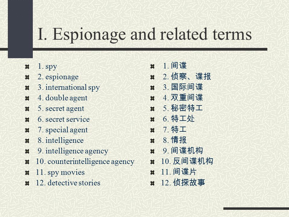 I. Espionage and related terms
