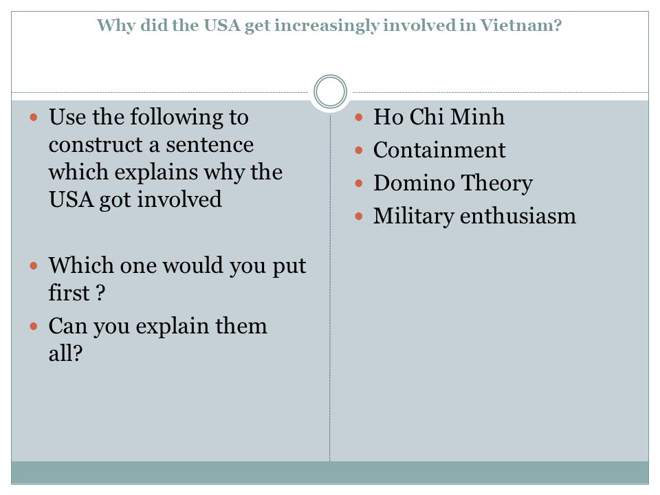 Why did the USA get increasingly involved in Vietnam