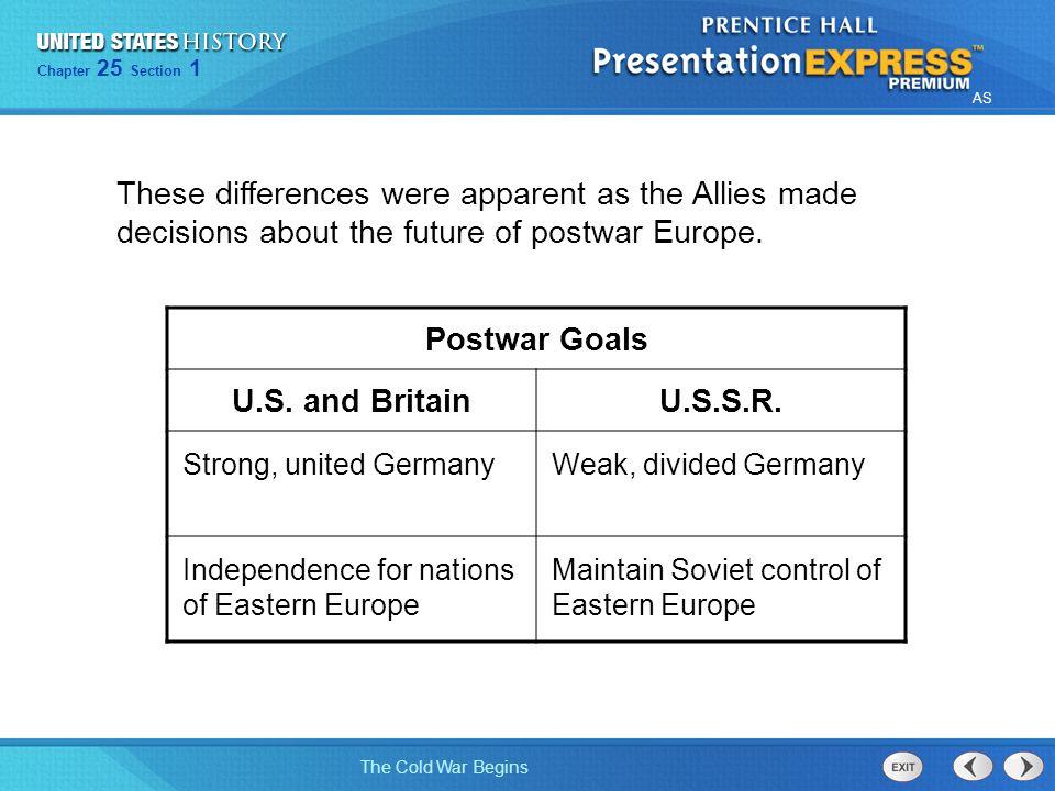 Postwar Goals U.S. and Britain U.S.S.R.
