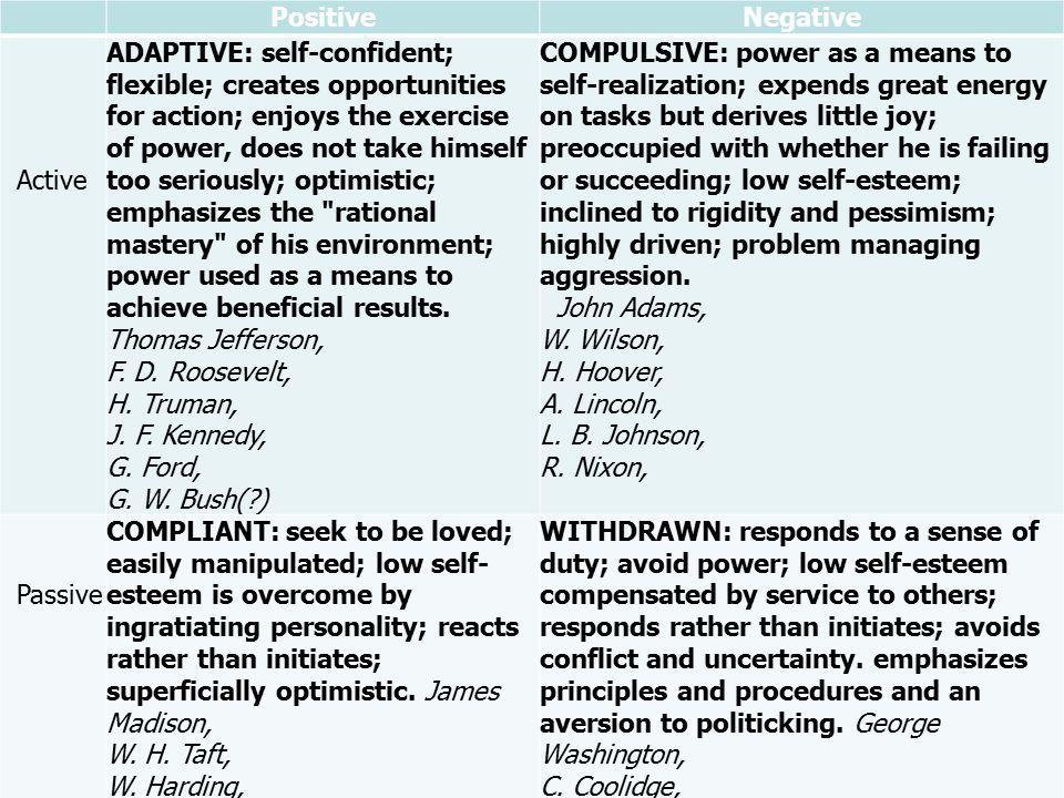 Positive. Negative. Active