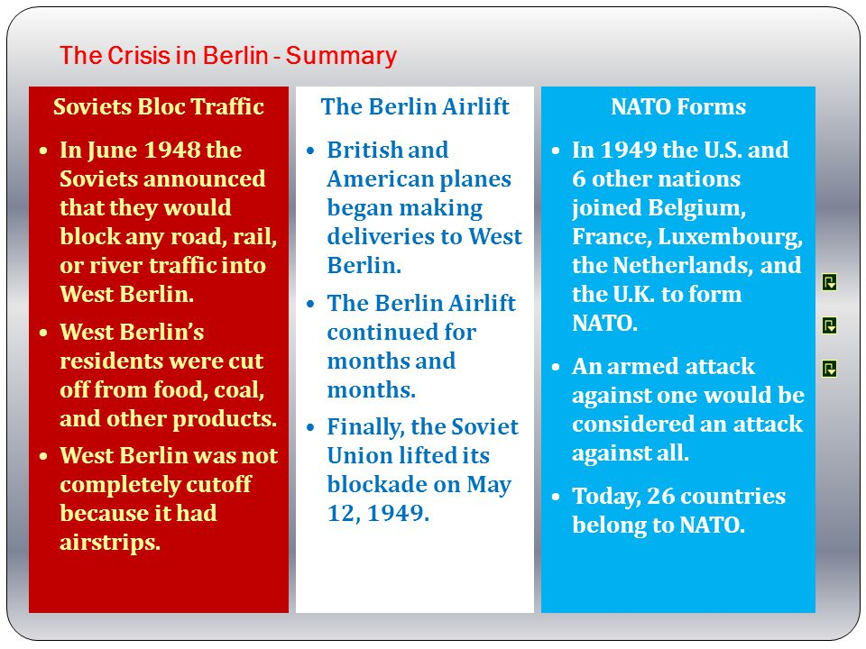 The Crisis in Berlin - Summary