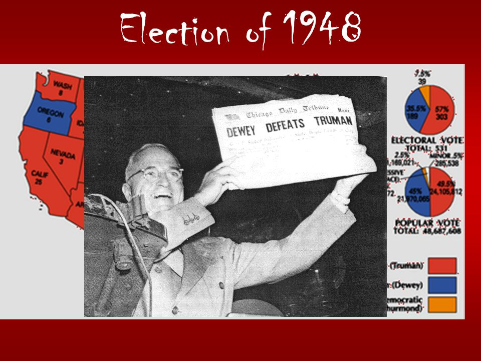 Election of 1948