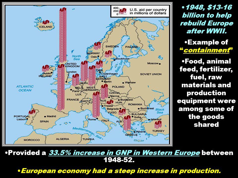 1948, $13-16 billion to help rebuild Europe after WWII.