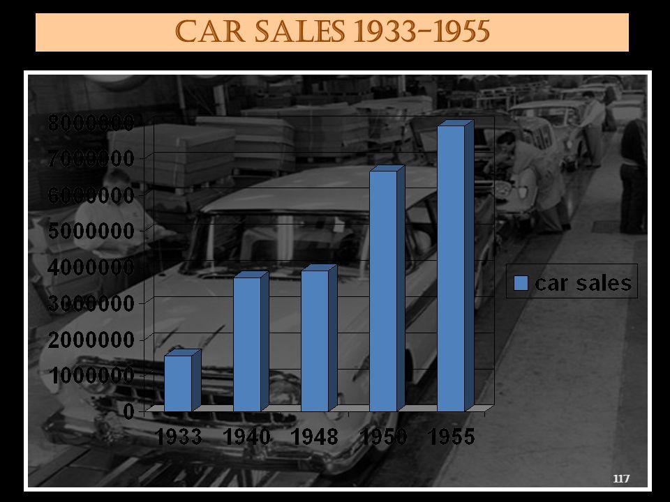 CAR SALES 1933-1955