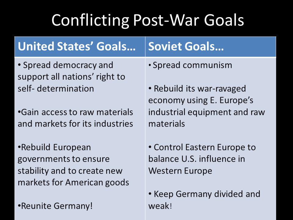 Conflicting Post-War Goals