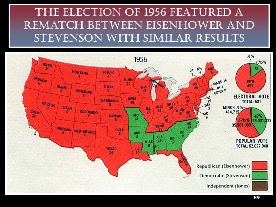 The election of 1956 featured a rematch between Eisenhower and Stevenson with similar results