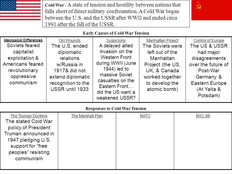 the truman doctrine led to a major change in the us foreign policy Social science history association the truman doctrine speech: into an isolationist mood and policy despite the united states' role in embrace his foreign policy, president truman raised the spectre of.