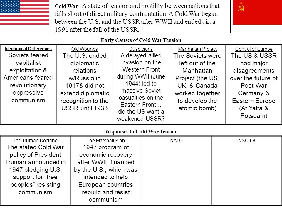 Cold War - A state of tension and hostility between nations that falls short of direct military confrontation. A Cold War began between the U.S. and the USSR after WWII and ended circa 1991 after the fall of the USSR.