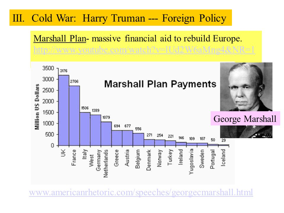 III. Cold War: Harry Truman --- Foreign Policy