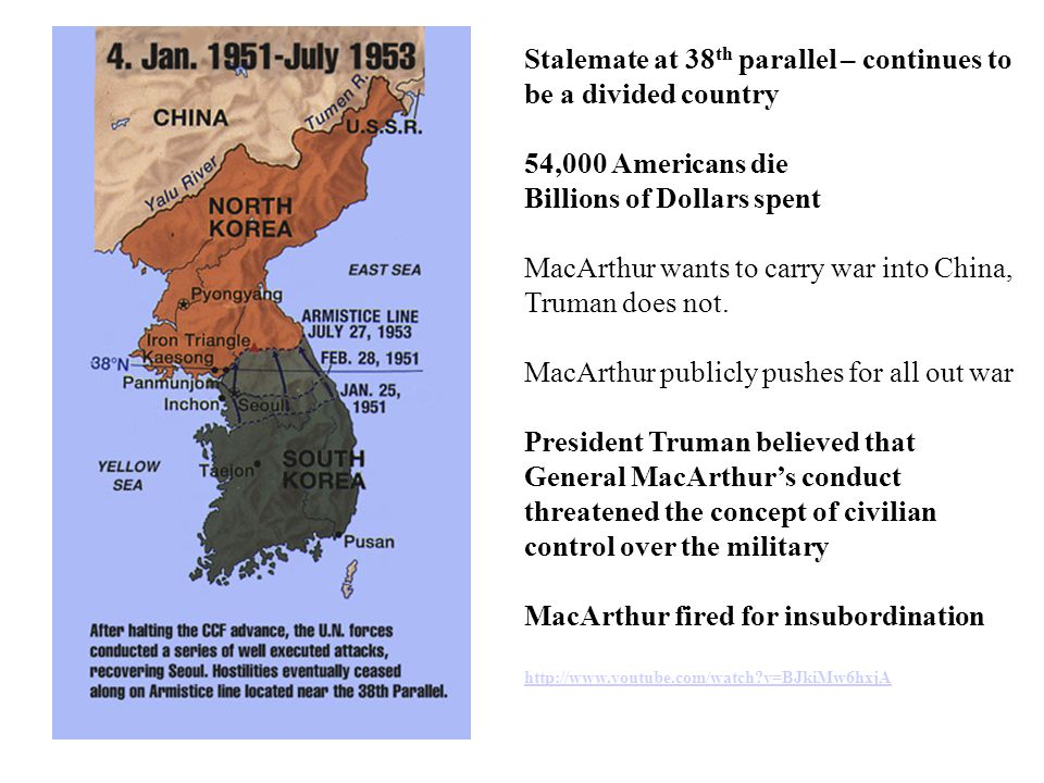Stalemate at 38th parallel – continues to be a divided country