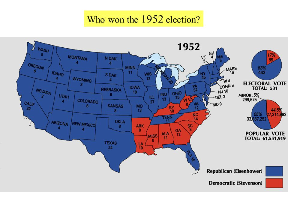 Who won the 1952 election